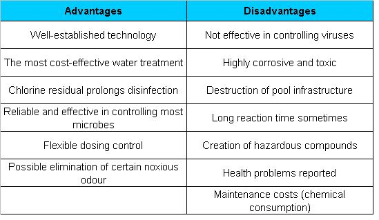 an analysis of the advantages and disadvantages of nuclear power